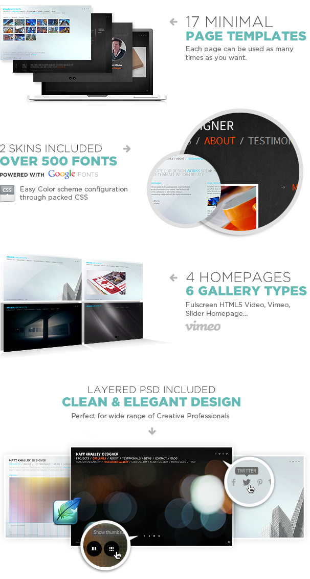 TYPEFACE - Minimal Typography HTML5 Template